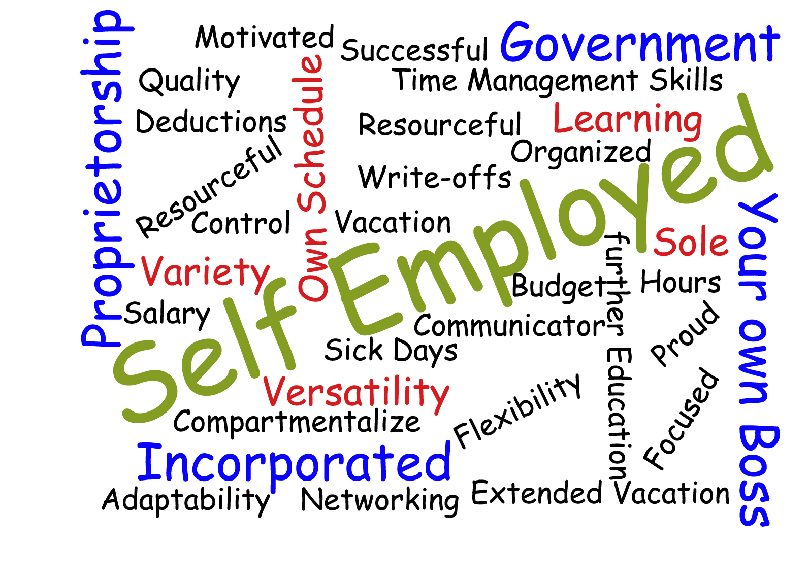 How To Become Successfully Self Employed Apex Career Services
